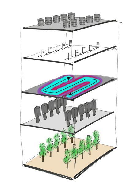 Utopia framework